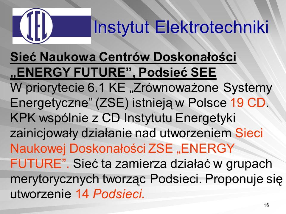 16 Instytut Elektrotechniki Sieć Naukowa Centrów Doskonałości ENERGY FUTURE, Podsieć SEE W priorytecie 6.1 KE Zrównoważone Systemy Energetyczne (ZSE) istnieją w Polsce 19 CD.