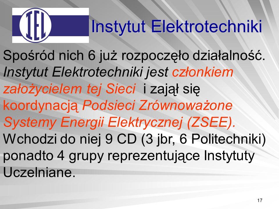 17 Instytut Elektrotechniki Spośród nich 6 już rozpoczęło działalność.