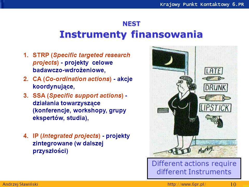 Krajowy Punkt Kontaktowy 6.PR http://www.6pr.pl/ 10 Andrzej Sławiński NEST Instrumenty finansowania 1.STRP (Specific targeted research projects) - projekty celowe badawczo-wdrożeniowe, 2.CA (Co-ordination actions) - akcje koordynujące, 3.SSA (Specific support actions) - działania towarzyszące (konferencje, workshopy, grupy ekspertów, studia), 4.IP (Integrated projects) - projekty zintegrowane (w dalszej przyszłości) Different actions require different Instruments
