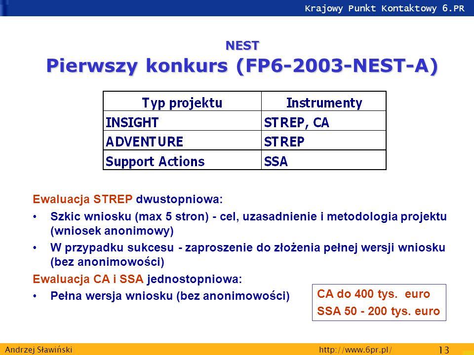 Krajowy Punkt Kontaktowy 6.PR http://www.6pr.pl/ 13 Andrzej Sławiński NEST Pierwszy konkurs (FP6-2003-NEST-A) Ewaluacja STREP dwustopniowa: Szkic wniosku (max 5 stron) - cel, uzasadnienie i metodologia projektu (wniosek anonimowy) W przypadku sukcesu - zaproszenie do złożenia pełnej wersji wniosku (bez anonimowości) Ewaluacja CA i SSA jednostopniowa: Pełna wersja wniosku (bez anonimowości) CA do 400 tys.