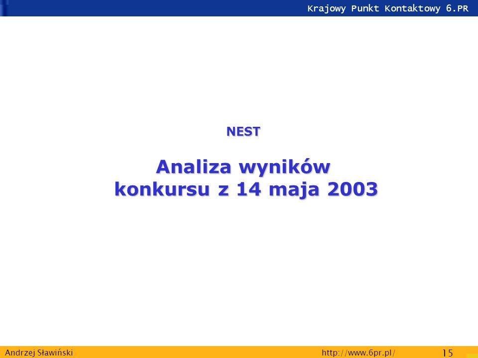 Krajowy Punkt Kontaktowy 6.PR http://www.6pr.pl/ 15 Andrzej Sławiński NEST Analiza wyników konkursu z 14 maja 2003