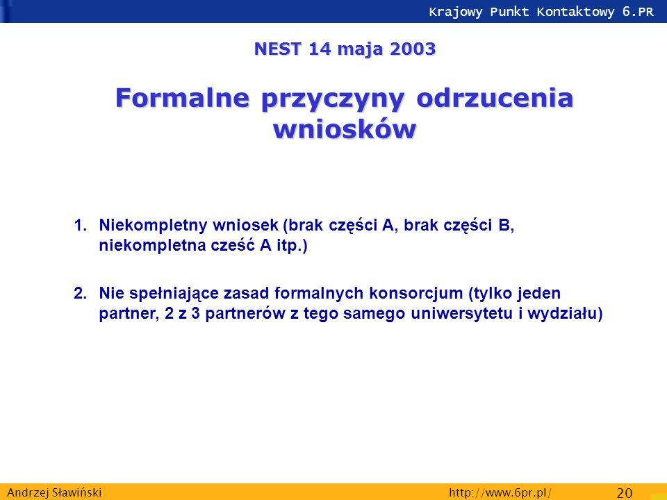 Krajowy Punkt Kontaktowy 6.PR http://www.6pr.pl/ 20 Andrzej Sławiński NEST 14 maja 2003 Formalne przyczyny odrzucenia wniosków 1.Niekompletny wniosek (brak części A, brak części B, niekompletna cześć A itp.) 2.Nie spełniające zasad formalnych konsorcjum (tylko jeden partner, 2 z 3 partnerów z tego samego uniwersytetu i wydziału)