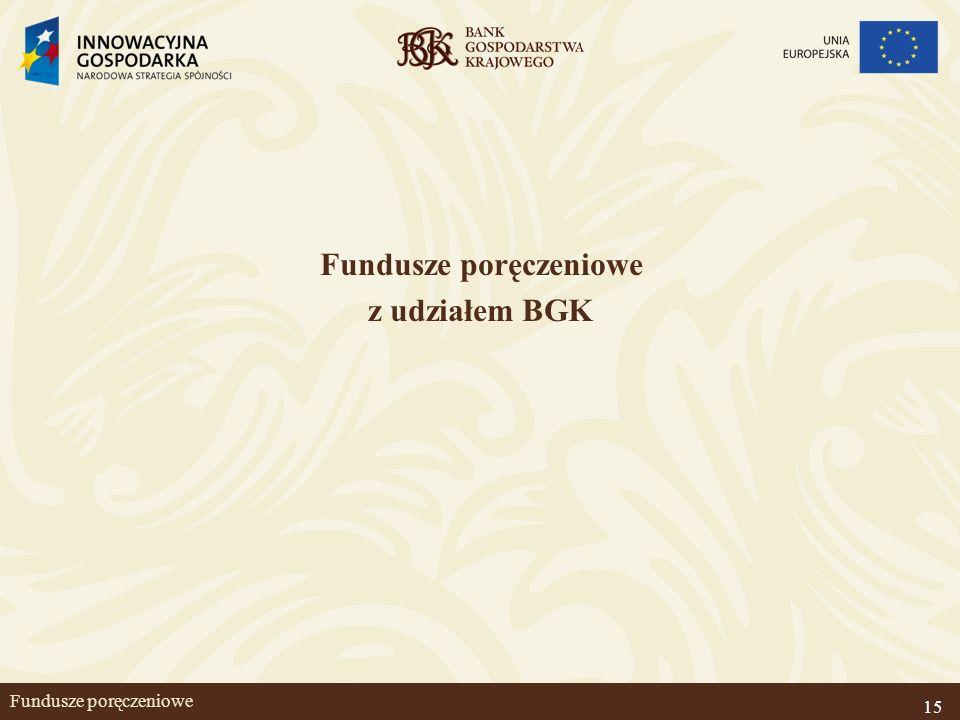 15 Fundusze poręczeniowe z udziałem BGK