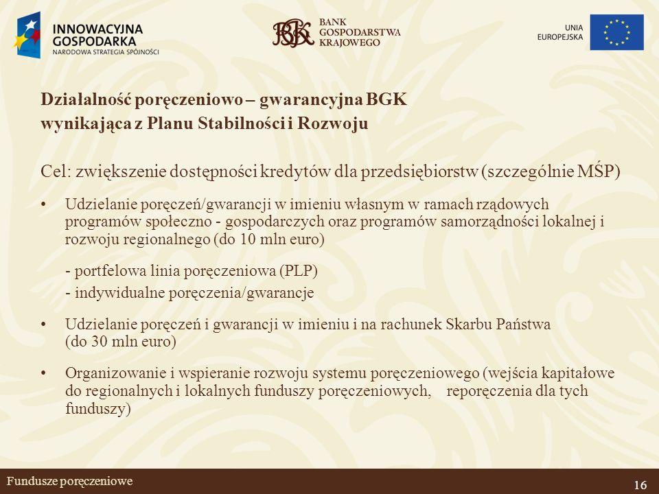 16 Fundusze poręczeniowe Działalność poręczeniowo – gwarancyjna BGK wynikająca z Planu Stabilności i Rozwoju Cel: zwiększenie dostępności kredytów dla