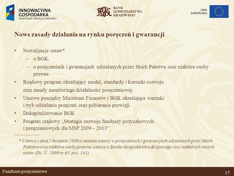 17 Fundusze poręczeniowe Nowe zasady działania na rynku poręczeń i gwarancji Nowelizacja ustaw* –o BGK, –o poręczeniach i gwarancjach udzielanych prze