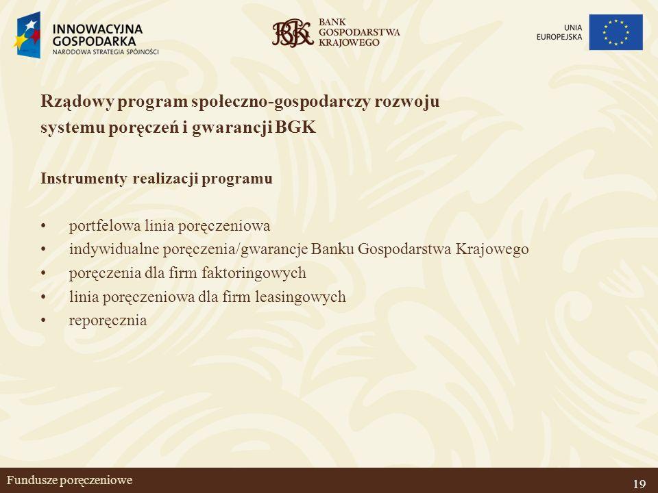 19 Fundusze poręczeniowe Rządowy program społeczno-gospodarczy rozwoju systemu poręczeń i gwarancji BGK Instrumenty realizacji programu portfelowa lin