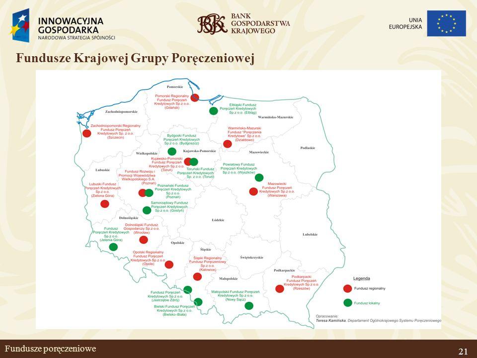 21 Fundusze poręczeniowe Fundusze Krajowej Grupy Poręczeniowej