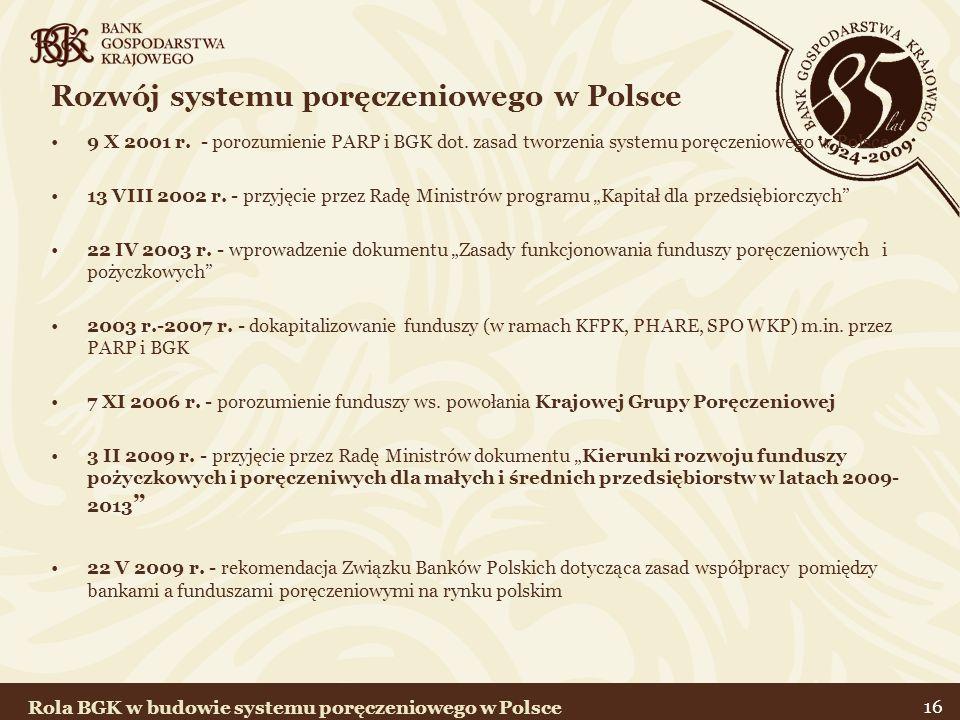 16 Rozwój systemu poręczeniowego w Polsce Rola BGK w budowie systemu poręczeniowego w Polsce 9 X 2001 r. - porozumienie PARP i BGK dot. zasad tworzeni