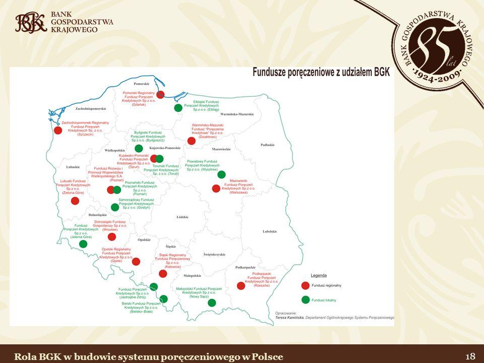 18 Rola BGK w budowie systemu poręczeniowego w Polsce