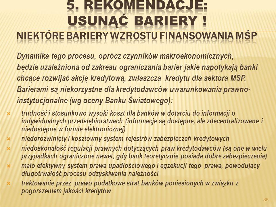 36 Dynamika tego procesu, oprócz czynników makroekonomicznych, będzie uzależniona od zakresu ograniczania barier jakie napotykają banki chcące rozwija