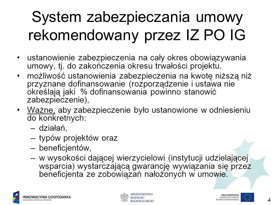 4 System zabezpieczania umowy rekomendowany przez IZ PO IG ustanowienie zabezpieczenia na cały okres obowiązywania umowy, tj.
