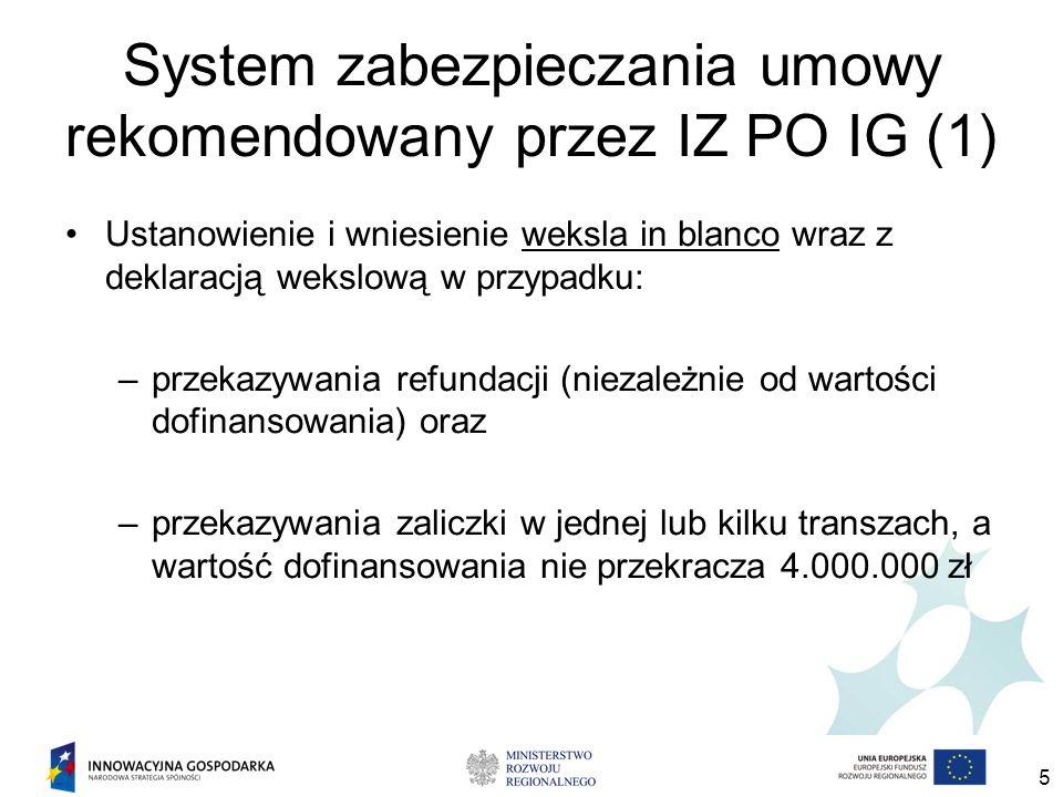 5 System zabezpieczania umowy rekomendowany przez IZ PO IG (1) Ustanowienie i wniesienie weksla in blanco wraz z deklaracją wekslową w przypadku: –przekazywania refundacji (niezależnie od wartości dofinansowania) oraz –przekazywania zaliczki w jednej lub kilku transzach, a wartość dofinansowania nie przekracza 4.000.000 zł