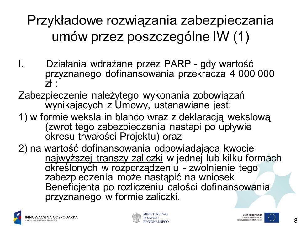 8 Przykładowe rozwiązania zabezpieczania umów przez poszczególne IW (1) I.