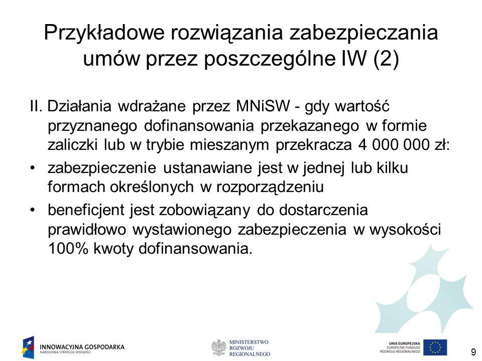 9 Przykładowe rozwiązania zabezpieczania umów przez poszczególne IW (2) II. Działania wdrażane przez MNiSW - gdy wartość przyznanego dofinansowania pr