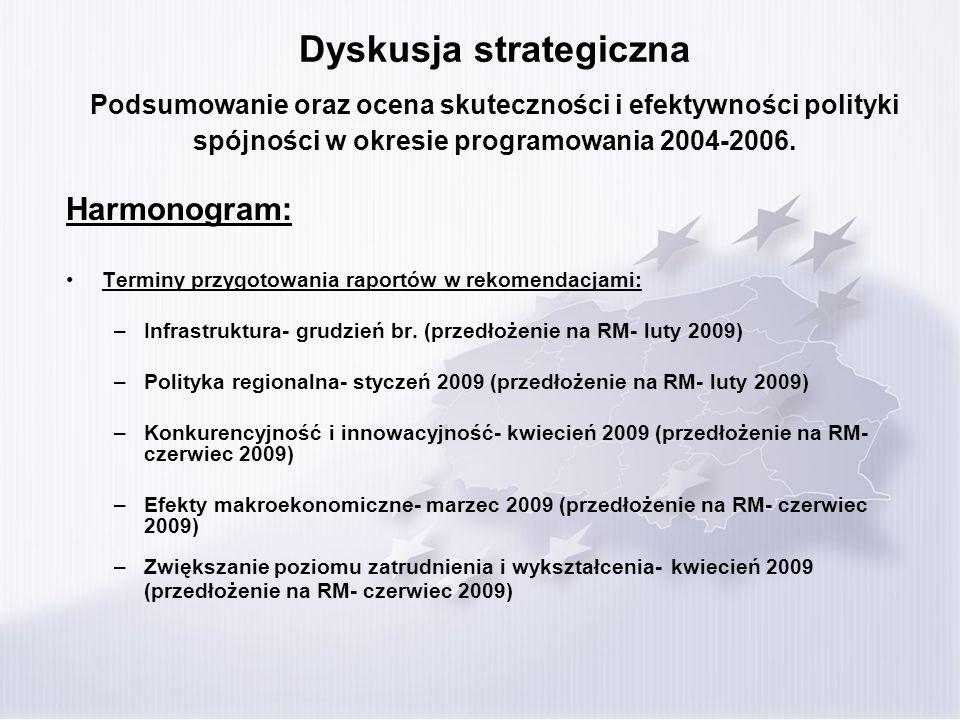 Dyskusja strategiczna Podsumowanie oraz ocena skuteczności i efektywności polityki spójności w okresie programowania 2004-2006. Harmonogram: Terminy p