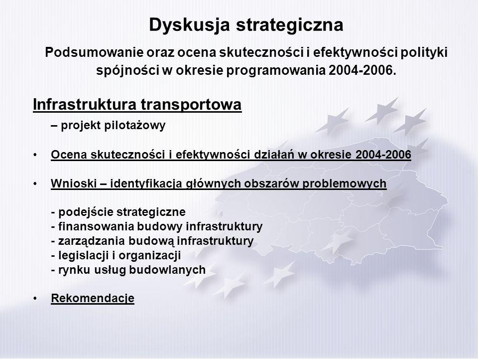 Dyskusja strategiczna Podsumowanie oraz ocena skuteczności i efektywności polityki spójności w okresie programowania 2004-2006. Infrastruktura transpo