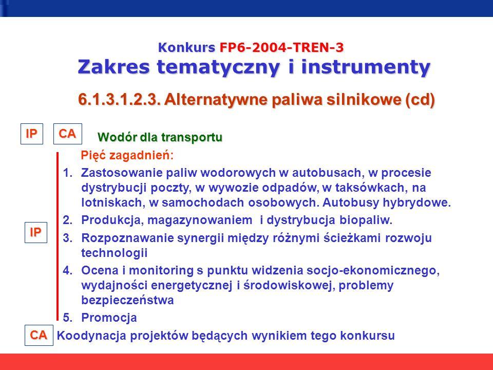 Konkurs FP6-2004-TREN-3 Zakres tematyczny i instrumenty 6.1.3.1.2.3. Alternatywne paliwa silnikowe (cd) Wodór dla transportu Wodór dla transportu Pięć