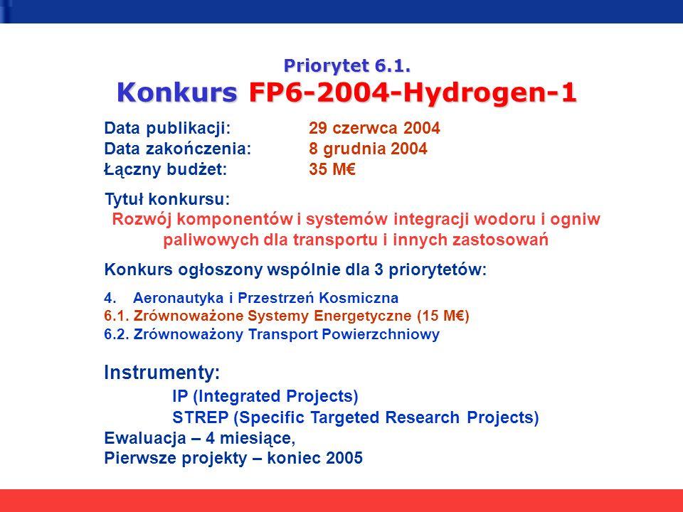 Priorytet 6.1. Konkurs FP6-2004-Hydrogen-1 Data publikacji:29 czerwca 2004 Data zakończenia:8 grudnia 2004 Łączny budżet: 35 M Tytuł konkursu: Rozwój