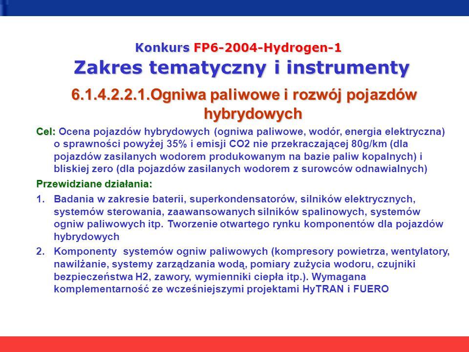 Konkurs FP6-2004-Hydrogen-1 Zakres tematyczny i instrumenty 6.1.4.2.2.1.Ogniwa paliwowe i rozwój pojazdów hybrydowych Cel: Cel: Ocena pojazdów hybrydo