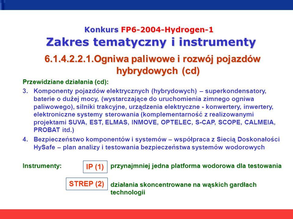 Konkurs FP6-2004-Hydrogen-1 Zakres tematyczny i instrumenty 6.1.4.2.2.1.Ogniwa paliwowe i rozwój pojazdów hybrydowych (cd) Przewidziane działania (cd)