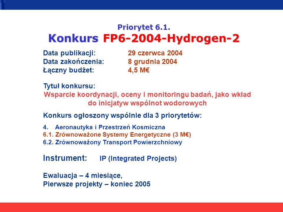 Priorytet 6.1. Konkurs FP6-2004-Hydrogen-2 Data publikacji:29 czerwca 2004 Data zakończenia:8 grudnia 2004 Łączny budżet: 4,5 M Tytuł konkursu: Wsparc