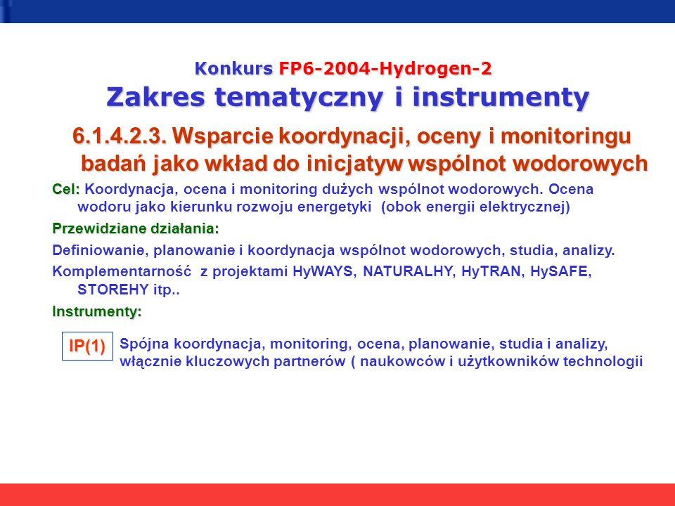 Konkurs FP6-2004-Hydrogen-2 Zakres tematyczny i instrumenty 6.1.4.2.3. Wsparcie koordynacji, oceny i monitoringu badań jako wkład do inicjatyw wspólno