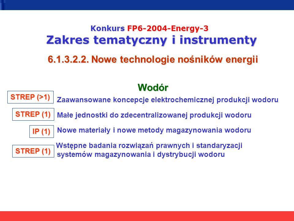 Konkurs FP6-2004-Energy-3 Zakres tematyczny i instrumenty 6.1.3.2.2. Nowe technologie nośników energii Wodór Zaawansowane koncepcje elektrochemicznej