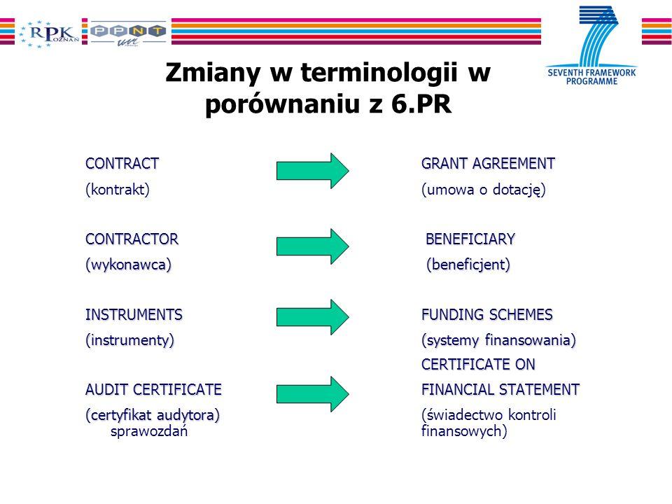 Zmiany w terminologii w porównaniu z 6.PR CONTRACTGRANT AGREEMENT (kontrakt) (umowa o dotację) CONTRACTORBENEFICIARY CONTRACTOR BENEFICIARY (wykonawca) (beneficjent) INSTRUMENTSFUNDING SCHEMES (instrumenty)(systemy finansowania) CERTIFICATE ON AUDIT CERTIFICATEFINANCIAL STATEMENT (certyfikat audytora) (certyfikat audytora) (świadectwo kontroli sprawozdań finansowych)