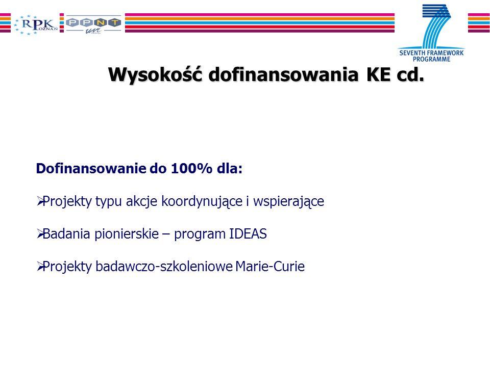 Dofinansowanie do 100% dla: Projekty typu akcje koordynujące i wspierające Badania pionierskie – program IDEAS Projekty badawczo-szkoleniowe Marie-Curie Wysokość dofinansowania KE cd.