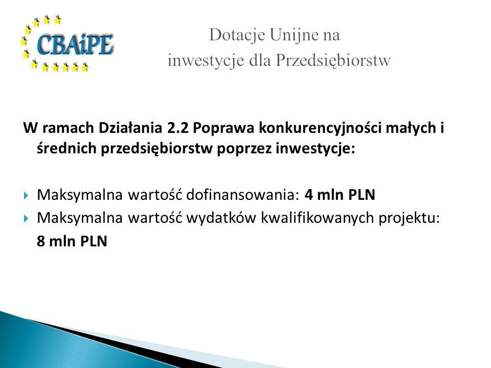 W ramach Działania 2.2 Poprawa konkurencyjności małych i średnich przedsiębiorstw poprzez inwestycje: Maksymalna wartość dofinansowania: 4 mln PLN Maksymalna wartość wydatków kwalifikowanych projektu: 8 mln PLN