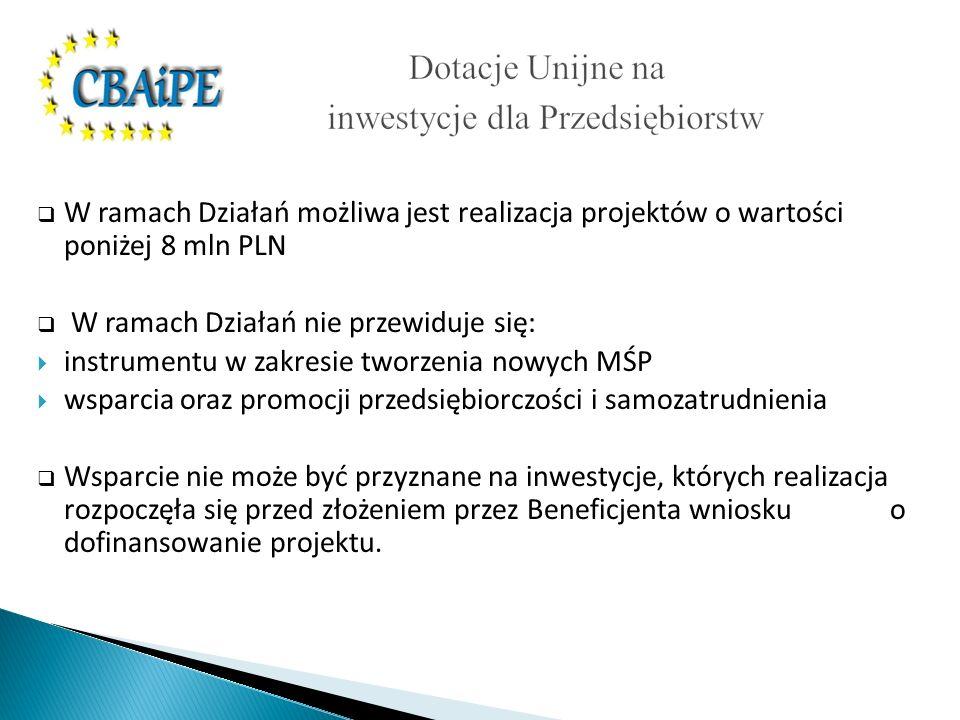 W ramach Działań możliwa jest realizacja projektów o wartości poniżej 8 mln PLN W ramach Działań nie przewiduje się: instrumentu w zakresie tworzenia nowych MŚP wsparcia oraz promocji przedsiębiorczości i samozatrudnienia Wsparcie nie może być przyznane na inwestycje, których realizacja rozpoczęła się przed złożeniem przez Beneficjenta wniosku o dofinansowanie projektu.