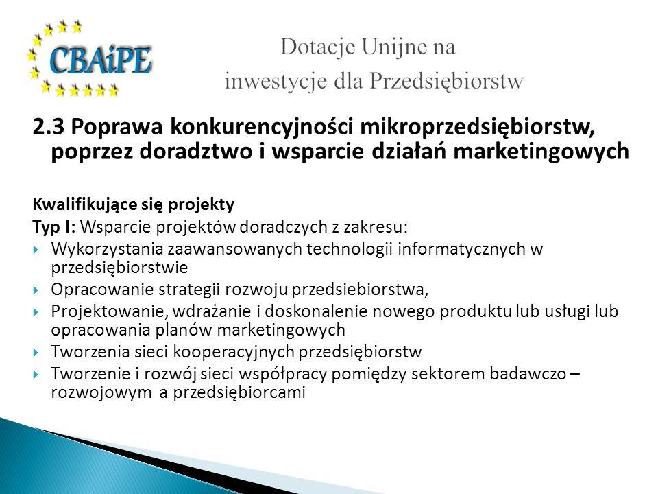 2.3 Poprawa konkurencyjności mikroprzedsiębiorstw, poprzez doradztwo i wsparcie działań marketingowych Kwalifikujące się projekty Typ I: Wsparcie projektów doradczych z zakresu: Wykorzystania zaawansowanych technologii informatycznych w przedsiębiorstwie Opracowanie strategii rozwoju przedsiebiorstwa, Projektowanie, wdrażanie i doskonalenie nowego produktu lub usługi lub opracowania planów marketingowych Tworzenia sieci kooperacyjnych przedsiębiorstw Tworzenie i rozwój sieci współpracy pomiędzy sektorem badawczo – rozwojowym a przedsiębiorcami