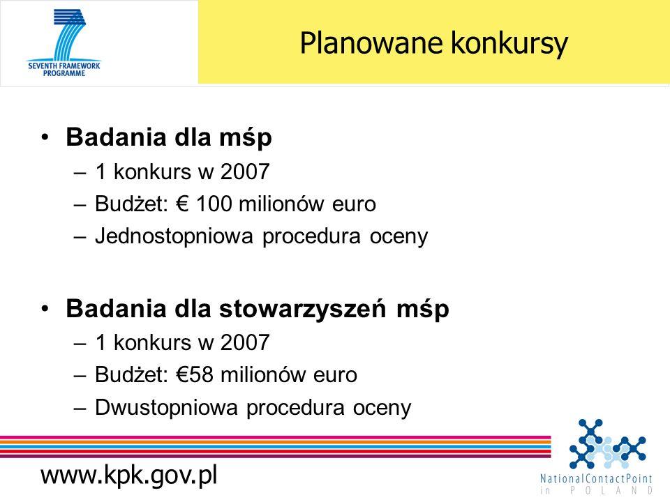 www.kpk.gov.pl Planowane konkursy Badania dla mśp –1 konkurs w 2007 –Budżet: 100 milionów euro –Jednostopniowa procedura oceny Badania dla stowarzyszeń mśp –1 konkurs w 2007 –Budżet: 58 milionów euro –Dwustopniowa procedura oceny
