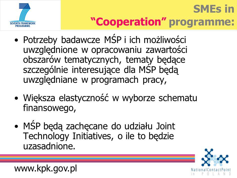 www.kpk.gov.pl SMEs in Cooperation programme: Potrzeby badawcze MŚP i ich możliwości uwzględnione w opracowaniu zawartości obszarów tematycznych, tematy będące szczególnie interesujące dla MŚP będą uwzględniane w programach pracy, Większa elastyczność w wyborze schematu finansowego, MŚP będą zachęcane do udziału Joint Technology Initiatives, o ile to będzie uzasadnione.