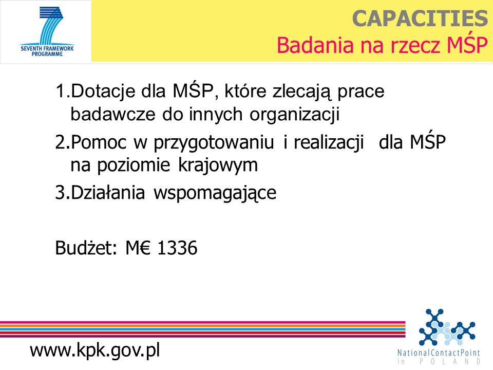 www.kpk.gov.pl CAPACITIES Badania na rzecz MŚP 1.Dotacje dla MŚP, które zlecają prace badawcze do innych organizacji 2.Pomoc w przygotowaniu i realizacji dla MŚP na poziomie krajowym 3.Działania wspomagające Budżet: M 1336