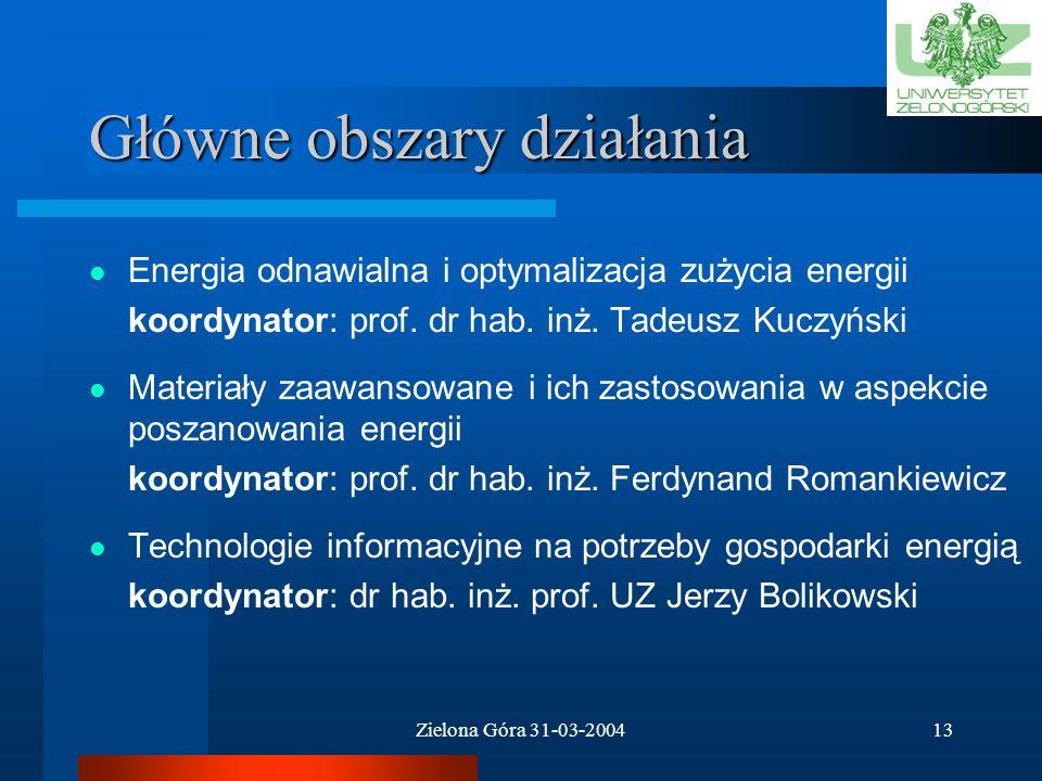 Zielona Góra 31-03-200412 Działalność Centrum Działalność CD obejmuje przede wszystkim: prowadzenie badań podstawowych i stosowanych (rozwojowych) rea