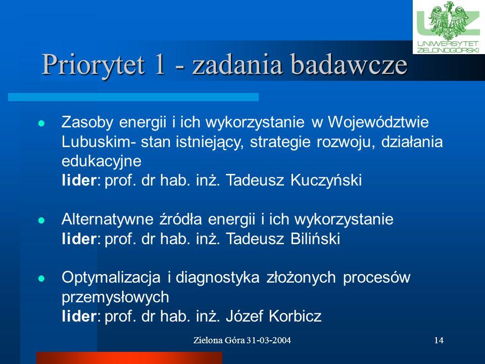 Zielona Góra 31-03-200413 Główne obszary działania Energia odnawialna i optymalizacja zużycia energii koordynator: prof. dr hab. inż. Tadeusz Kuczyńsk