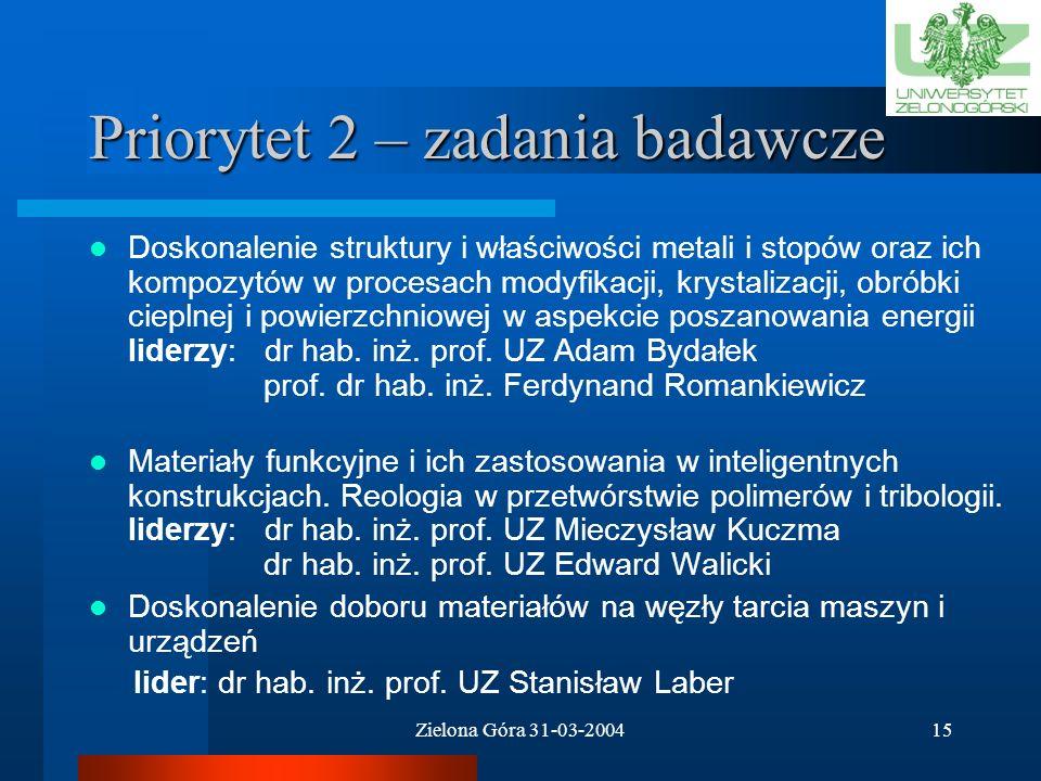 Zielona Góra 31-03-200414 Priorytet 1 - zadania badawcze Zasoby energii i ich wykorzystanie w Województwie Lubuskim- stan istniejący, strategie rozwoj