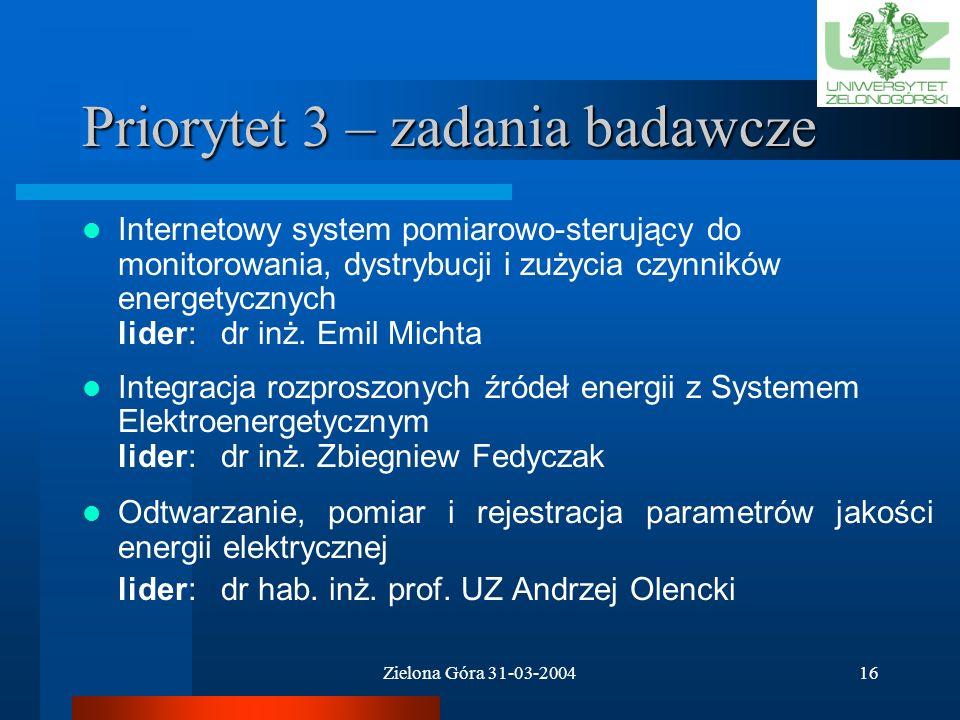 Zielona Góra 31-03-200415 Priorytet 2 – zadania badawcze Doskonalenie struktury i właściwości metali i stopów oraz ich kompozytów w procesach modyfika
