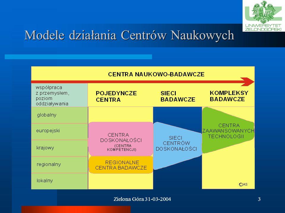 Zielona Góra 31-03-200413 Główne obszary działania Energia odnawialna i optymalizacja zużycia energii koordynator: prof.