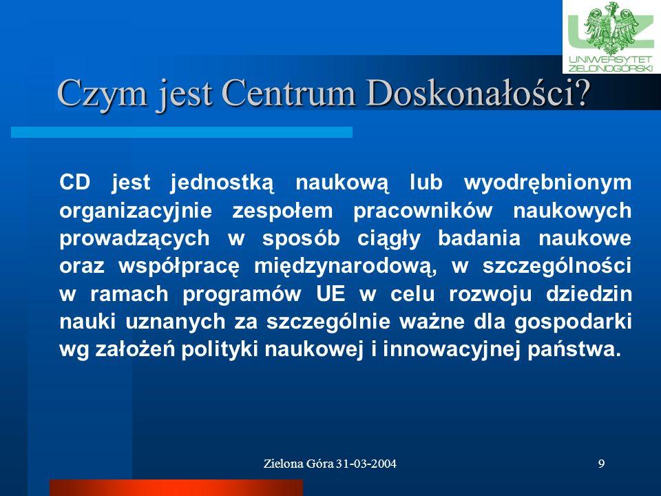 Zielona Góra 31-03-200419 Zapraszamy do współpracy