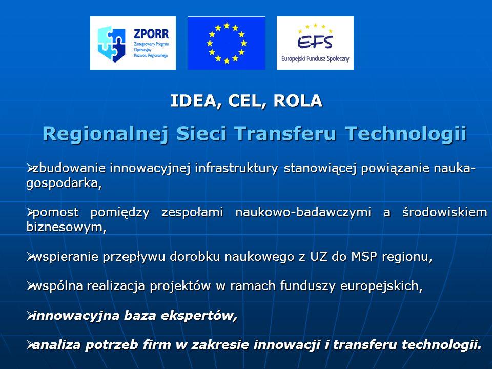 zbudowanie innowacyjnej infrastruktury stanowiącej powiązanie nauka- gospodarka, zbudowanie innowacyjnej infrastruktury stanowiącej powiązanie nauka- gospodarka, pomost pomiędzy zespołami naukowo-badawczymi a środowiskiem biznesowym, pomost pomiędzy zespołami naukowo-badawczymi a środowiskiem biznesowym, wspieranie przepływu dorobku naukowego z UZ do MSP regionu, wspieranie przepływu dorobku naukowego z UZ do MSP regionu, wspólna realizacja projektów w ramach funduszy europejskich, wspólna realizacja projektów w ramach funduszy europejskich, innowacyjna baza ekspertów, innowacyjna baza ekspertów, analiza potrzeb firm w zakresie innowacji i transferu technologii.