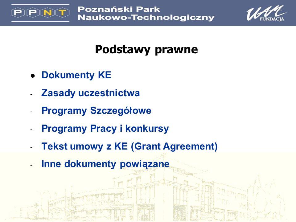 Podstawy prawne l Dokumenty KE - Zasady uczestnictwa - Programy Szczegółowe - Programy Pracy i konkursy - Tekst umowy z KE (Grant Agreement) - Inne dokumenty powiązane