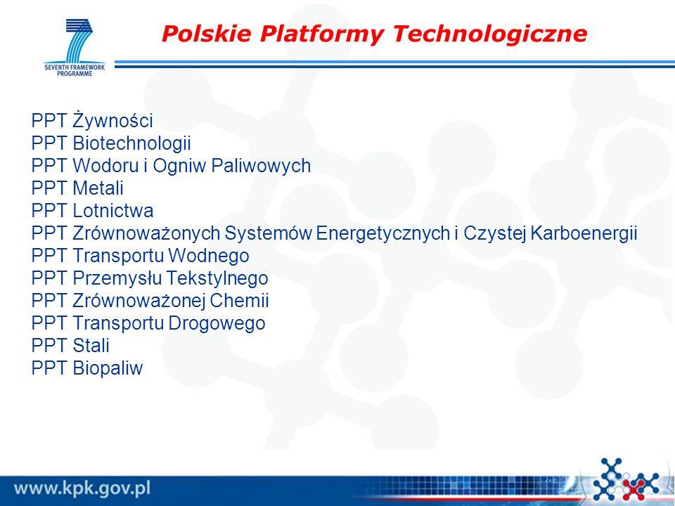 Polskie Platformy Technologiczne PPT Żywności PPT Biotechnologii PPT Wodoru i Ogniw Paliwowych PPT Metali PPT Lotnictwa PPT Zrównoważonych Systemów En