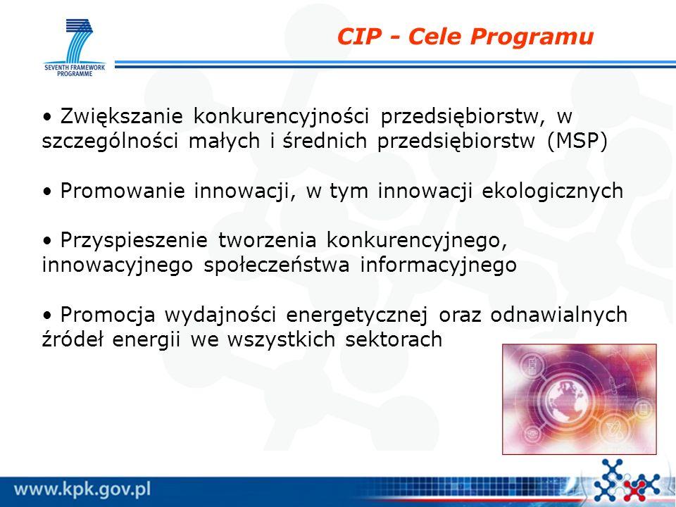 CIP - Cele Programu Zwiększanie konkurencyjności przedsiębiorstw, w szczególności małych i średnich przedsiębiorstw (MSP) Promowanie innowacji, w tym