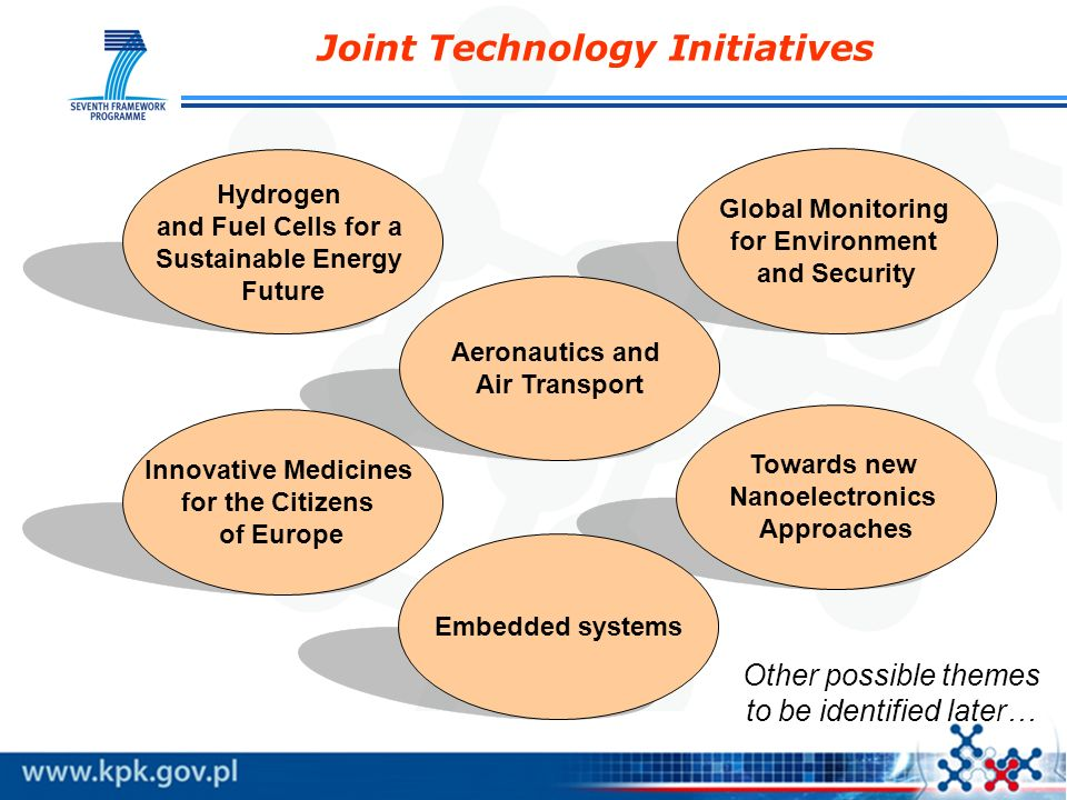 Joint Technology Initiatives Global Monitoring for Environment and Security Hydrogen and Fuel Cells for a Sustainable Energy Future Towards new Nanoel