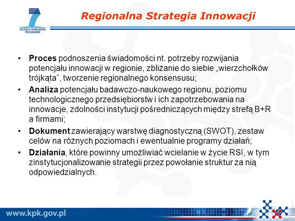 Regionalna Strategia Innowacji Proces podnoszenia świadomości nt. potrzeby rozwijania potencjału innowacji w regionie, zbliżanie do siebie wierzchołkó