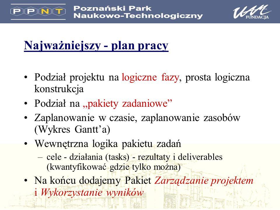 Najważniejszy - plan pracy Podział projektu na logiczne fazy, prosta logiczna konstrukcja Podział na pakiety zadaniowe Zaplanowanie w czasie, zaplanow