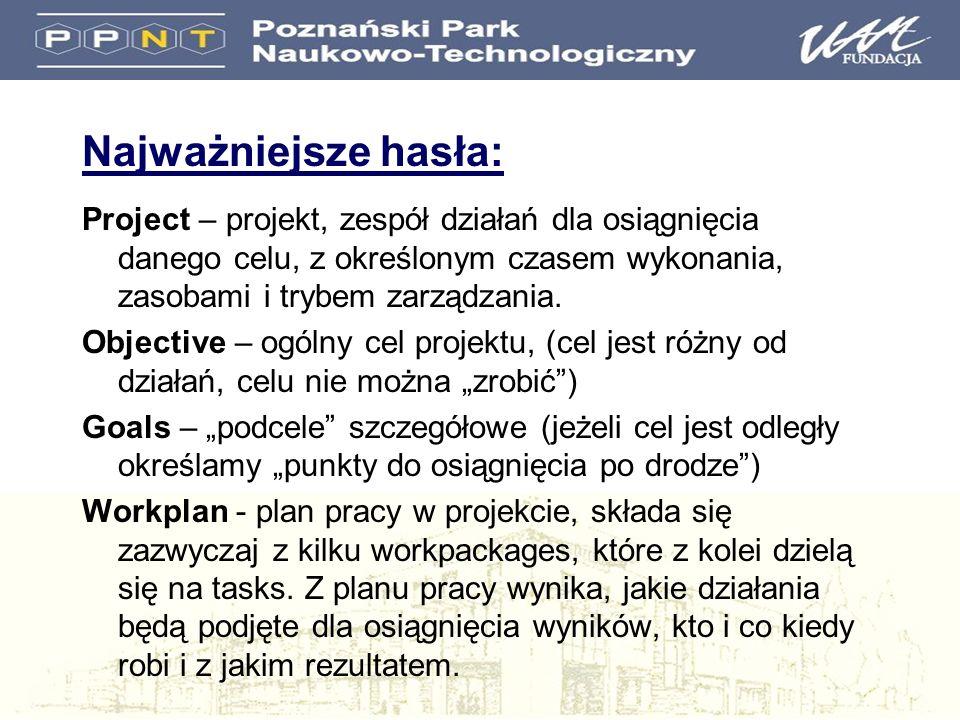 Najważniejsze hasła: Project – projekt, zespół działań dla osiągnięcia danego celu, z określonym czasem wykonania, zasobami i trybem zarządzania. Obje