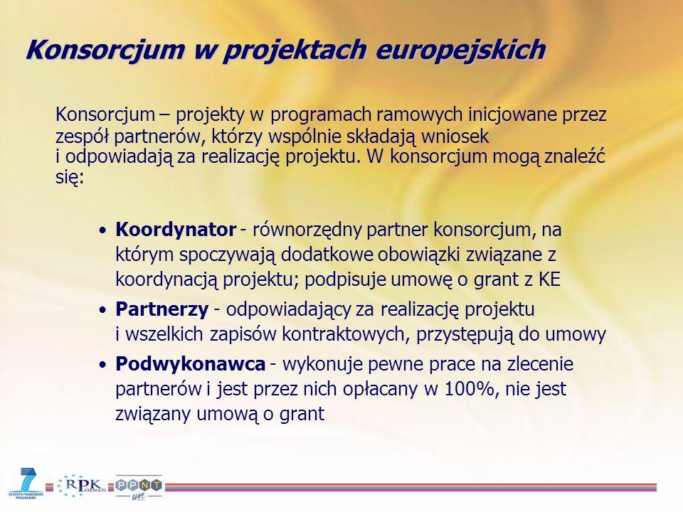 Konsorcjum w projektach europejskich Konsorcjum – projekty w programach ramowych inicjowane przez zespół partnerów, którzy wspólnie składają wniosek i odpowiadają za realizację projektu.